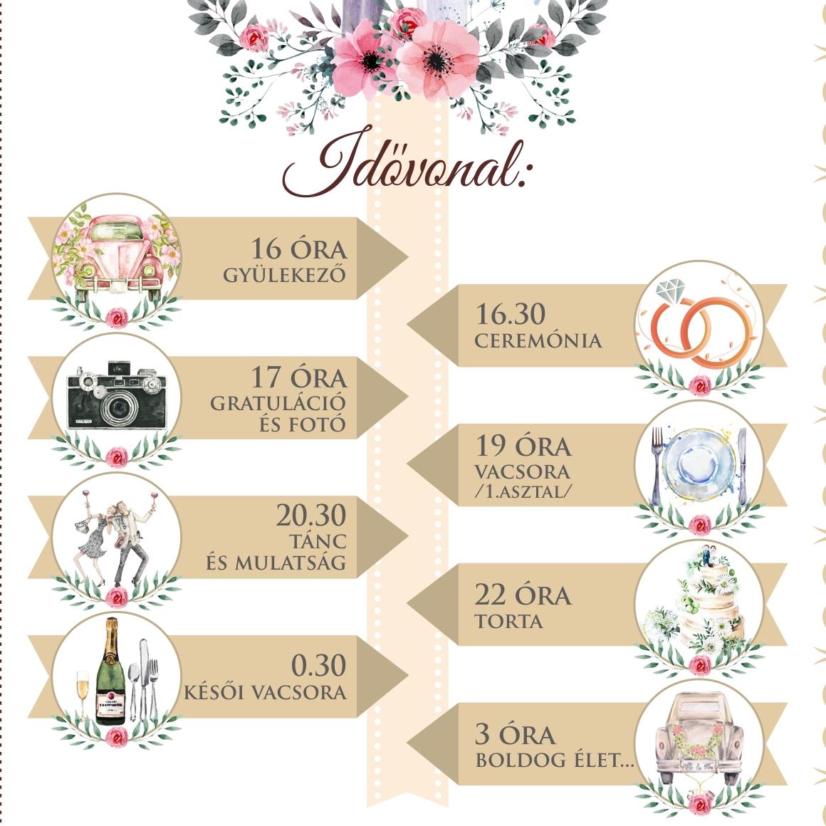 esküvői forgatókönyv